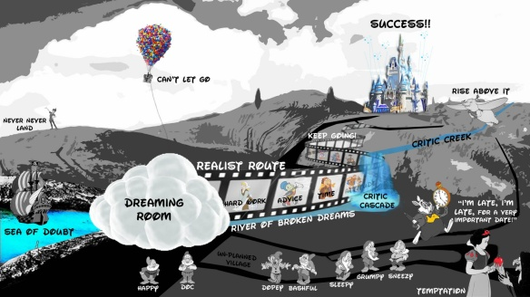 Disney Road to Success